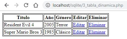 Tabla dinámica con datos de SQLite3 usando PHP y PDO