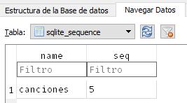 Tabla que usa SQLite3