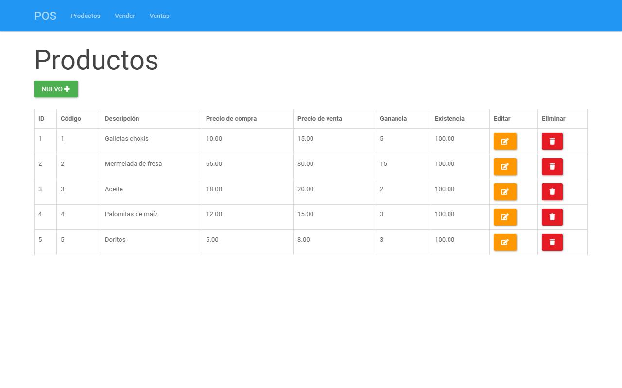 Sistema de ventas MVC con PHP y CodeIgniter