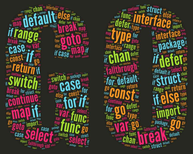 Fondo de pantalla de palabras reservadas del lenguaje Go / Golang