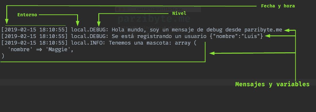 Anatomía de un mensaje de log en Laravel 5.7