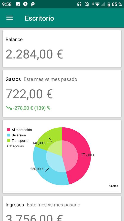 Formato de dinero dependiendo de ubicación - App para finanzas personales