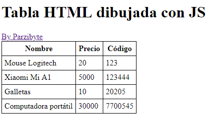 Dibujar tabla HTML con JavaScript - Tabla dinámica de productos