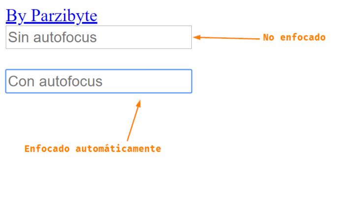 Atributo autofocus en HTML