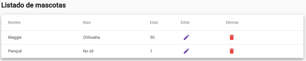 Listar datos - Operación select con PHP, Angular y MySQL
