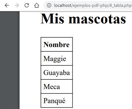 Estilos y HTML complejo en PDF con PHP