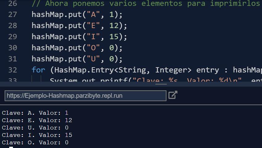 HashMap en Java - Tutorial