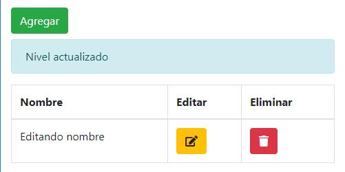 Index - Mostrar modelos en Laravel