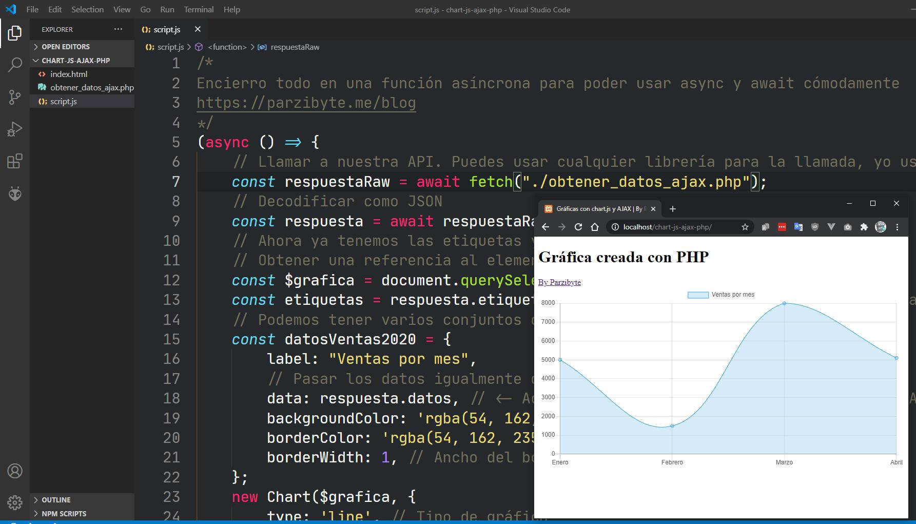 AJAX, PHP y Chart.js para crear gráficas en la web