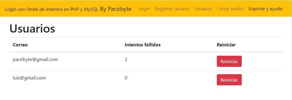 Administración de usuarios con interfaz para reiniciar el contador de intentos fallidos