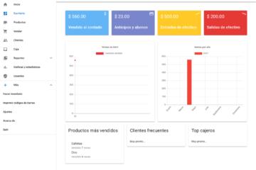 Escritorio de sistema de ventas - Mostrar resumen general