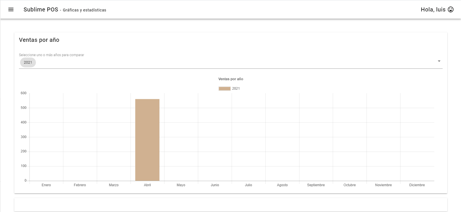 Gráficas y estadísticas por año y mes
