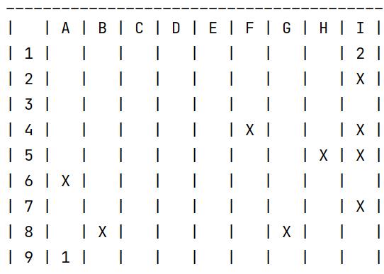 Cuadrícula de bosque para arqueros - Juego programado en C
