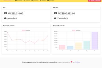 Dashboard de sistema para estacionamientos - Mostrar gráficas y total de pagos